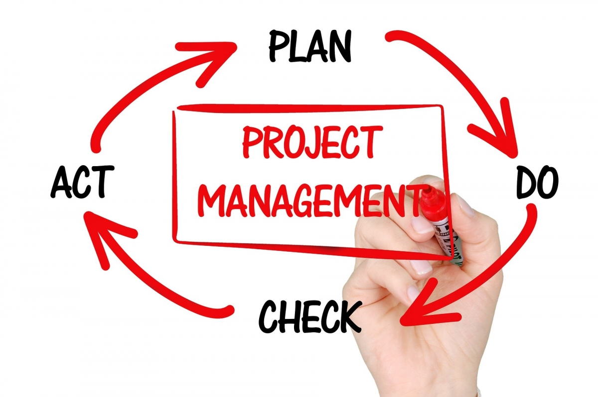 What is a project management plan?